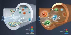 microfiltrazione-acqua-professioanle-avant-technology-rame-antibatterico